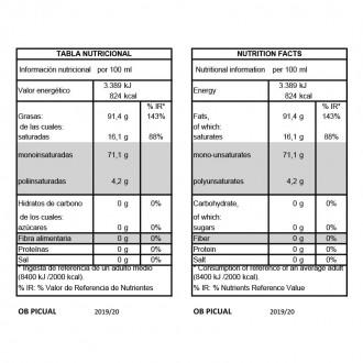 Tabla nutricional Oro Bailén picual